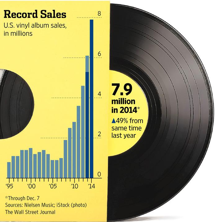 Đĩa than tăng trưởng 49% năm 2014