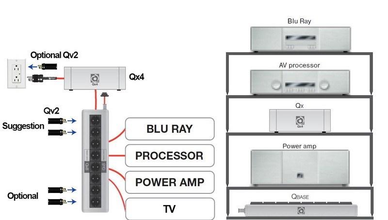 Lọc điện Nordost Quantum QX4