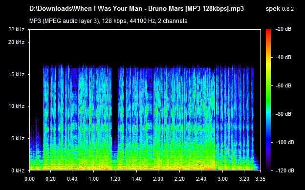 Spek - phần mềm kiểm âm không thể thiếu với audiophile