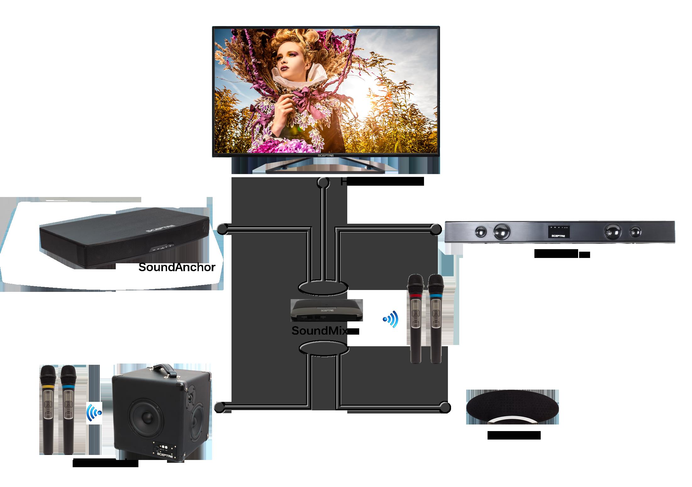 Sceptre giới thiệu hệ thống karaoke siêu nhỏ gọn SoundMixer