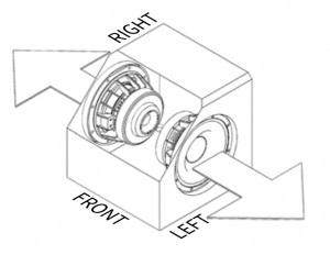 Bryston công bố dòng subwoofer Model A