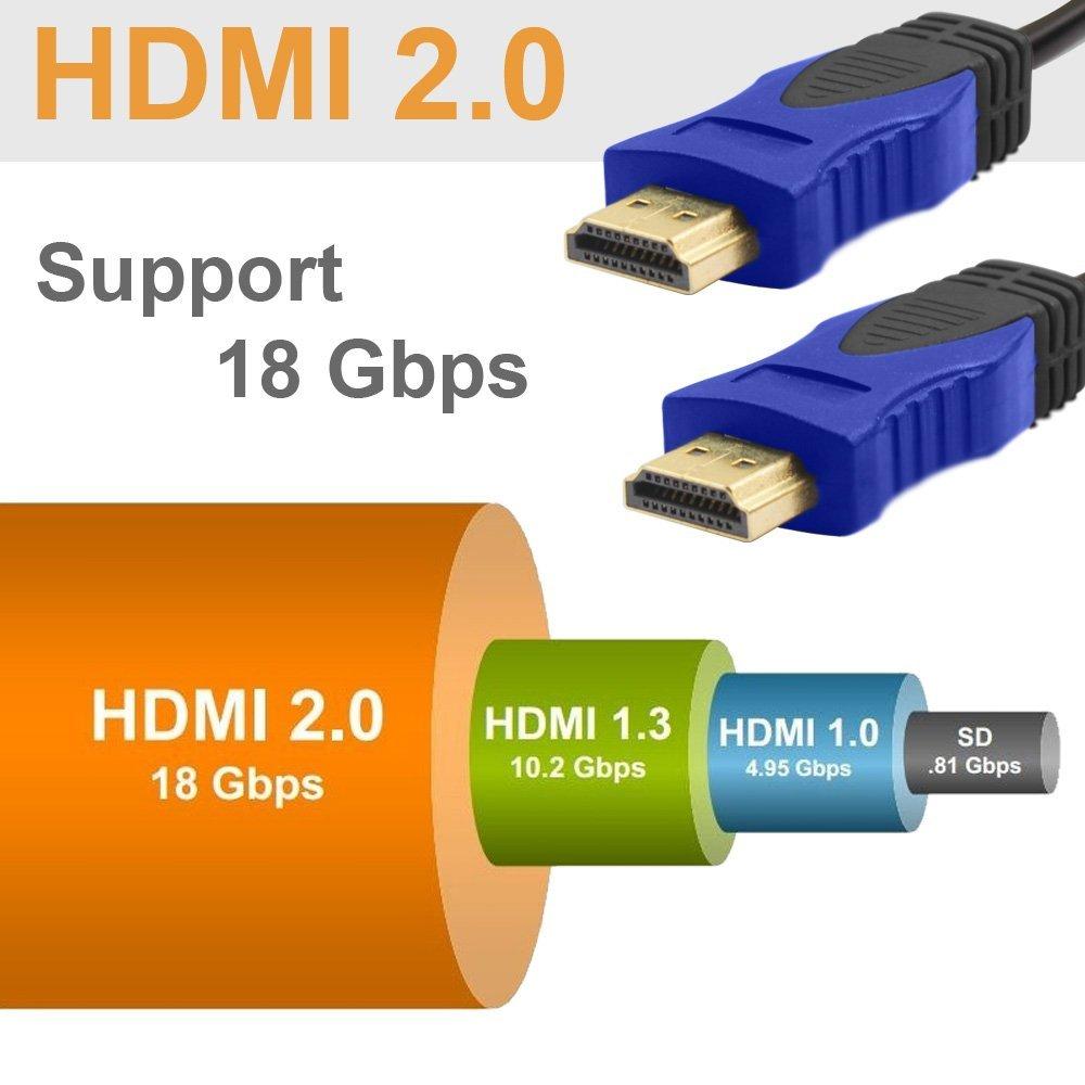 [Stereo Wiki] Những điều cần biết về chuẩn HDMI 2.0
