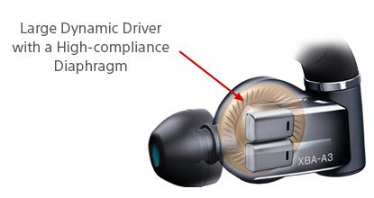 [Stereo Wiki]Tìm hiểu các loại driver trên tai nghe inear