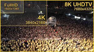 [Stereo Wiki] Tìm hiểu về độ phân giải màn hình TV thông dụng