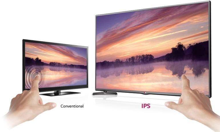 [Stereo Wiki]Màn hình IPS và những ưu điểm vượt trội trên TV