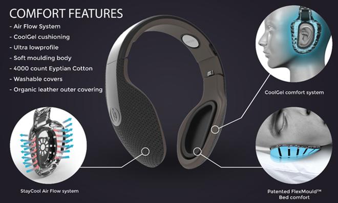Kokoon EEG: tai nghe cho giấc ngủ ngon