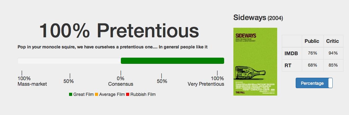 Bạn có khẩu vị phim như thế nào?