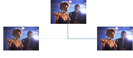 [Stereo Wiki] Những điều cơ bản về nhạc hi-res