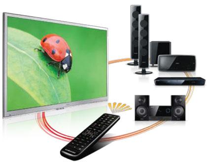 [Stereo Wiki] Tìm hiểu về chuẩn HDMI-CEC
