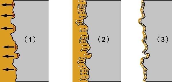 """Furutech Nano Liquid: """"thần dược"""" nâng cấp âm thanh"""