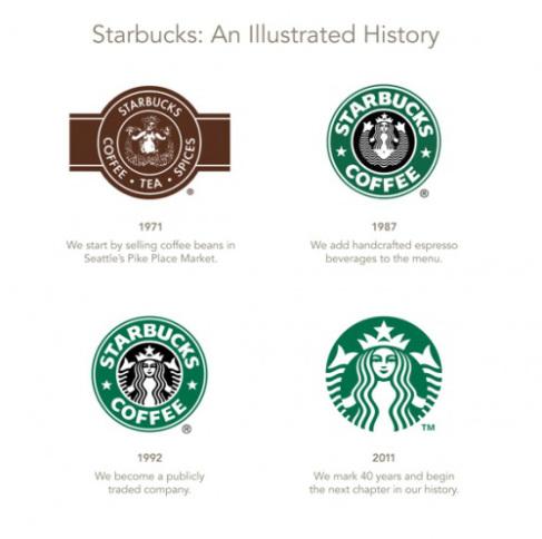 Lý giải lựa chọn màu sắc logo của các thương hiệu lớn