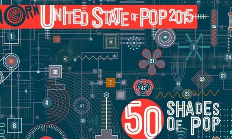 """Những bản """"siêu mash-up"""" nhạc Pop hay nhất năm"""