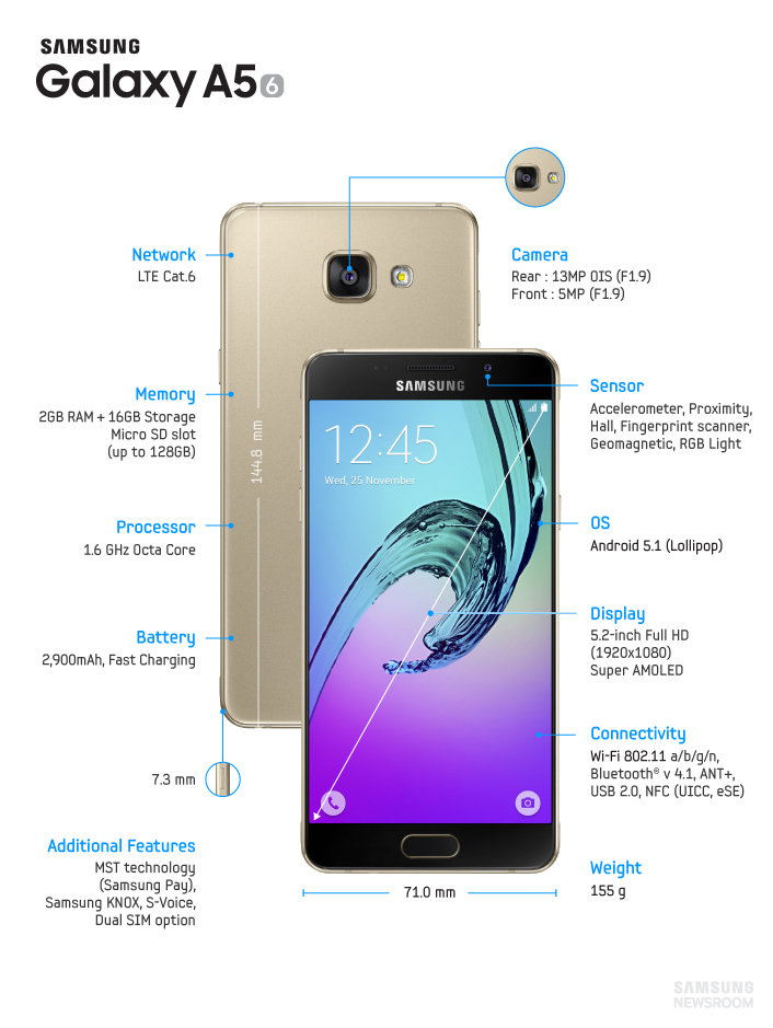 Samsung ra mắt Galaxy A series mới, có cảm biến vân tay và OIS