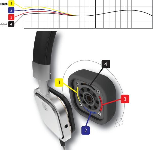 Torque Audio ra mắt tai nghe t402v: điều chỉnh bass tùy thích