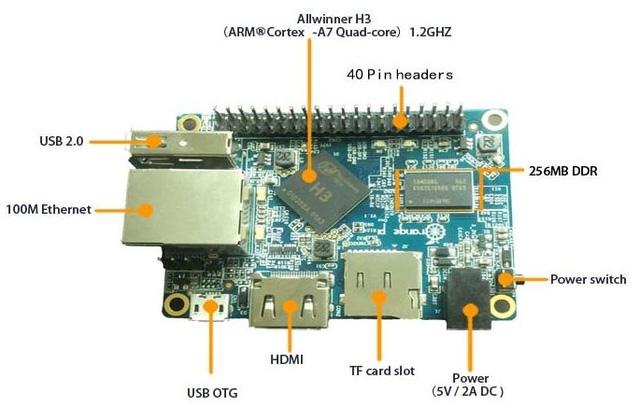 Orange Pi One: Có gì trong mini-PC giá chỉ 10 USD?