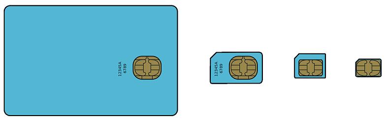 Thẻ SIM là gì, và chúng ta còn cần tới nó nữa không?