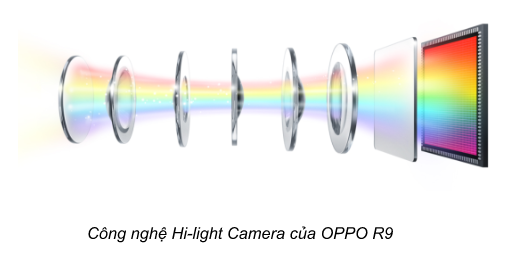 """OPPO R9: Smartphone """"siêu tự sướng"""", RAM 4GB và cảm biến vân tay"""