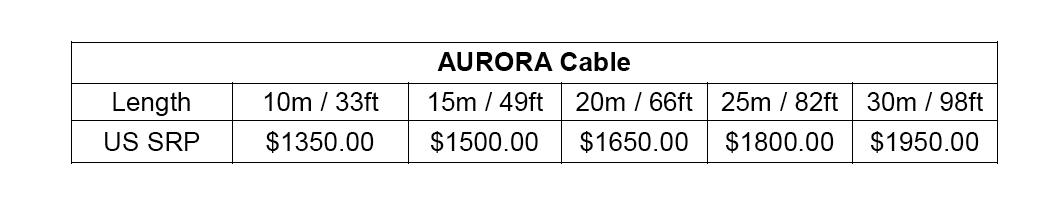 Tributaries ra mắt cáp HDMI lai đầu tiên trên thế giới, tốc độ 18Gbps