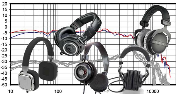 Đo đạc thông số tai nghe: Hữu ích hay thừa thãi?