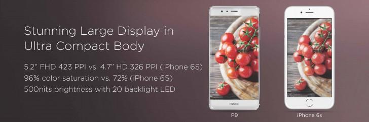 Huawei P9 ra mắt: Camera kép hiệu Leica, cấu hình cao, giá 15 triệu