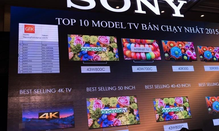 Top những TV Sony bán chạy nhất năm 2015 tại Việt Nam