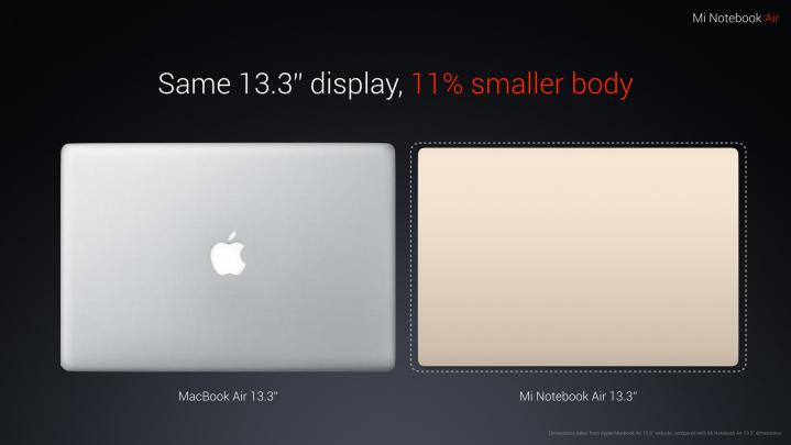 Xiaomi ra mắt Mi Notebook Air: Cấu hình tốt, đẹp, nhẹ, vẫn rẻ