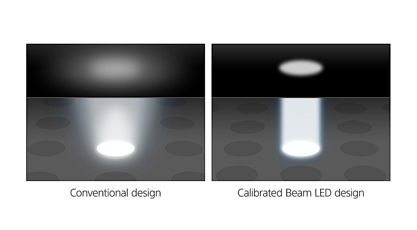 Quái vật là đây: Sony ra mắt TV Bravia ZD9 series đầu tiên hỗ trợ Blacklight Master Drive