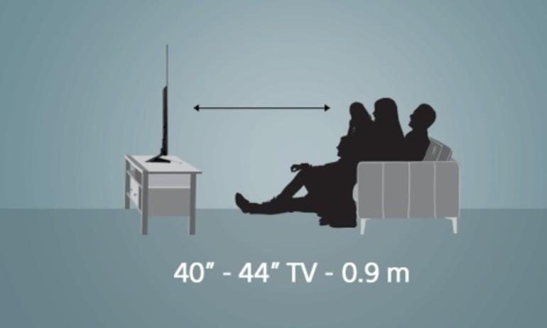 [Stereo Wiki] Khoảng cách lý tưởng để xem TV 4K