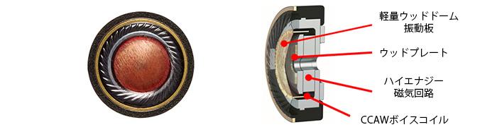 JVC giới thiệu dòng tai nghe vỏ gỗ cao cấp CLASS-S