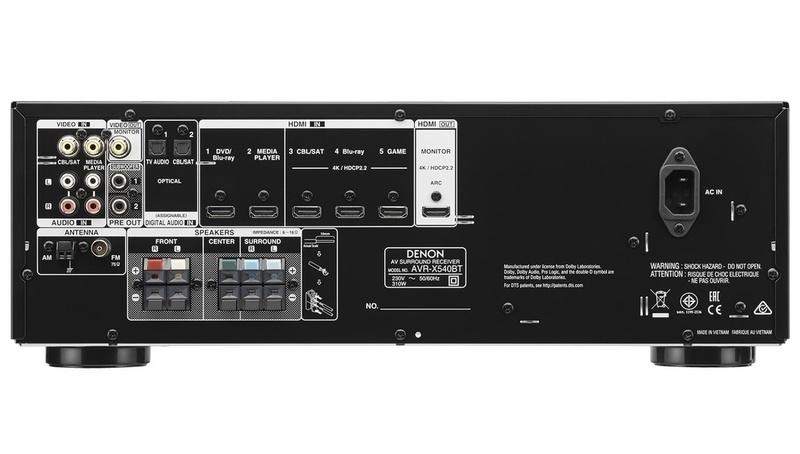 Denon giới thiệu receiver
