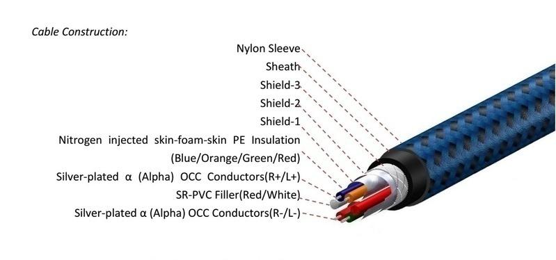 """Furutech Ag-16 Series: dòng dây """"ngon, bổ, rẻ"""" dành cho người chơi mâm đĩa than"""