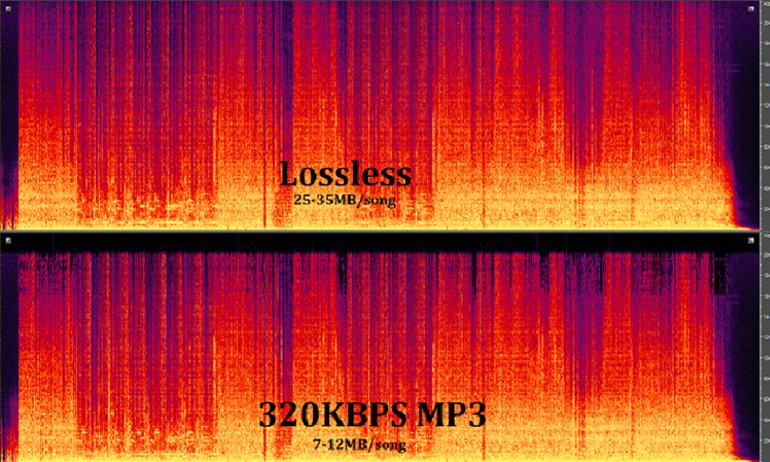 Từ MP3 đến Lossless: sự thay đổi xu hướng nghe nhạc của giới trẻ