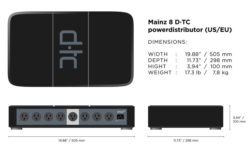 Ansuz Mainz8 D·TC: Ổ điện dành cho hệ thống âm thanh cao cấp