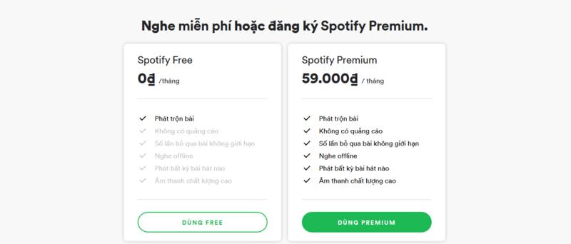 Spotify Connect: Tính năng hữu ích dành cho người dùng sở hữu nhiều thiết bị