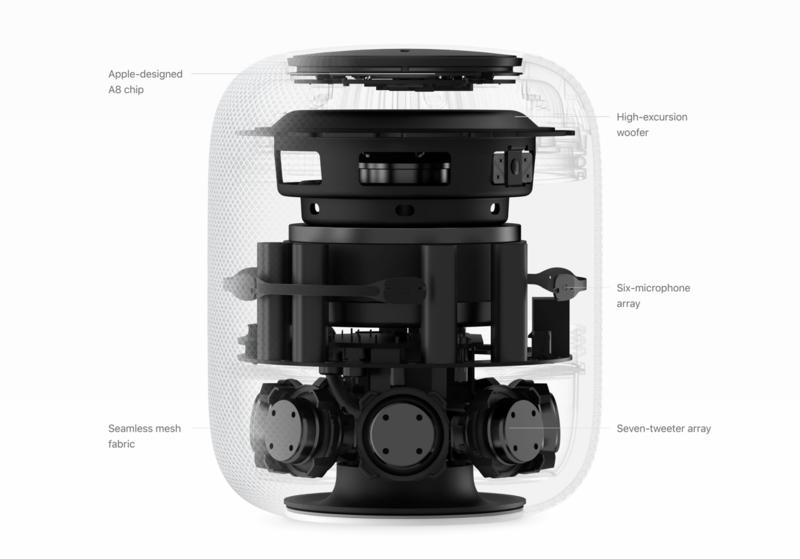 Loa thông minh HomePod sẽ có phiên bản mới với giá chỉ 200 USD