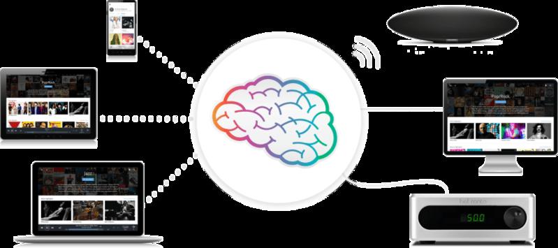 Những loại phần mềm nghe nhạc phổ biến dành cho audiophile