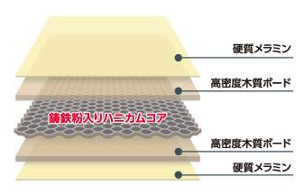 Trải nghiệm kệ máy chống rung TAOC ASR II 3S của Nhật Bản