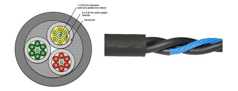 German Physiks ra mắt dây nguồn hi-end Pion N3 ZF