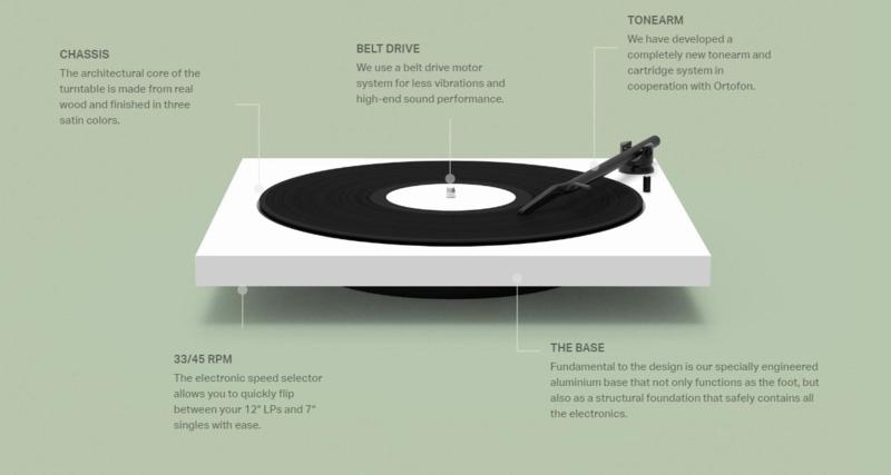 TONE: Chiếc mâm đĩa vinyl với thiết kế phẳng kỳ lạ
