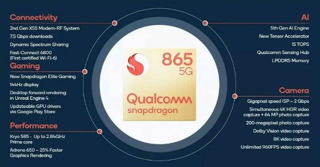 Qualcomm ra mắt chip Snapdragon 865, hỗ trợ kết nối 5G, quay video 8K và Dolby Vision