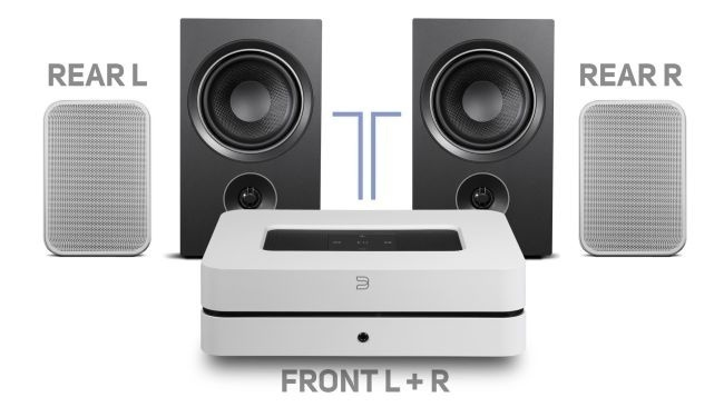 Bluesound tung bản cập nhật Dolby Surround cho nền tảng đa phòng BluOS