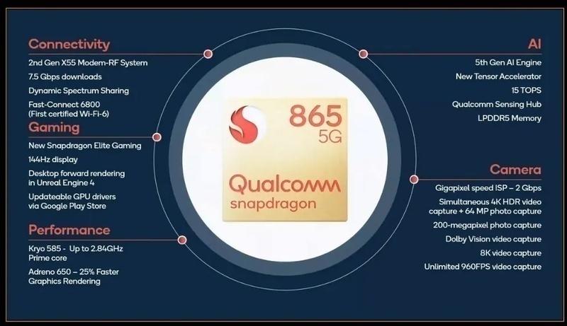 Hơn 70 mẫu điện thoại mới đang hoạt động trên nền tảng 5G của Qualcomm