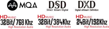 Anh Duy Audio chính thức trở thành nhà phân phối cocktailAudio tại Việt Nam