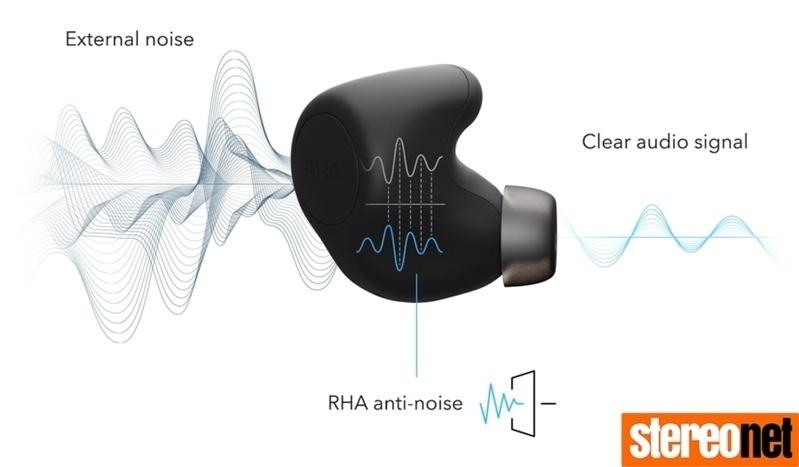 RHA tung ra tai nghe true wireless TrueControl ANC, trang bị chống ồn chủ động