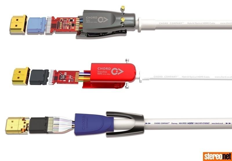 Chord Company ra mắt dây HDMI đầu bảng Epic, hỗ trợ video 8K, tốc độ truyền dữ liệu 48Gbps