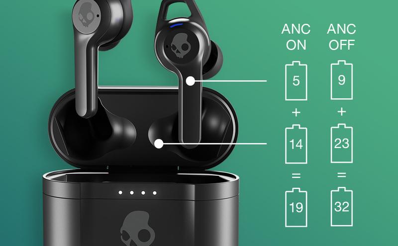 Skullcandy ra mắt Indy ANC: Tai nghe true-wireless chống ồn đáng chú ý trong tầm giá 100 USD