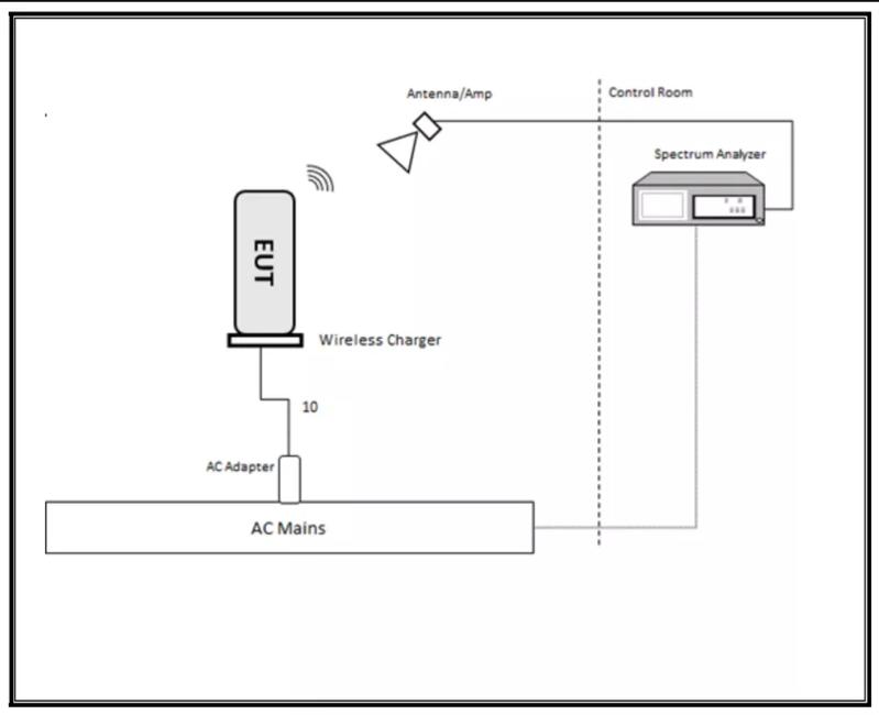 Sonos hé lộ kế hoạch sản xuất mẫu loa di động thứ hai