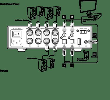 Nuprime IDA-6: Bộ khuếch đại tích hợp Class A + D kiêm DAC bé hạt tiêu!