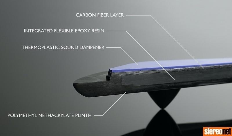 Transparent Audio nâng cấp toàn bộ dòng dây cao cấp lên Generation 6