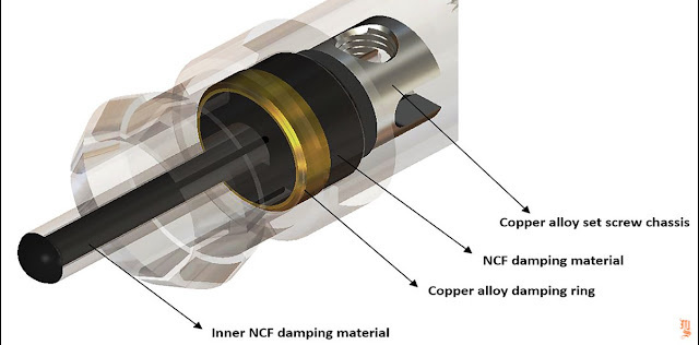 Furutech ra mắt CF-120 NCF: Đầu cắm RCA hi-end dùng công nghệ NCF